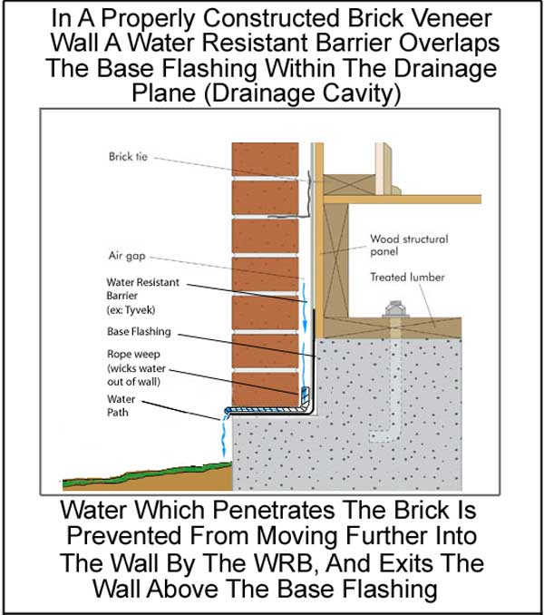 What Are The Options For Moisture Proofing Foundation From The Interior: DIY Chatroom Home Improvement Forum