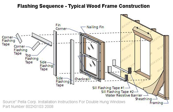 Replace Old Windows General Diy Discussions Page 2