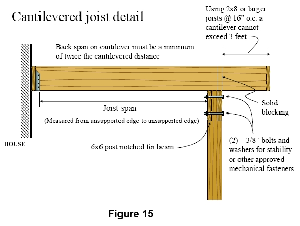 Cantilever deck construction plans quotes for Balcony joists