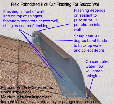 Incorrect kickout flashing at junction of stucco wall and roof Property Services Inc. / Home Inspections - Chicago Evanston Morton Grove Skokie Wilmette Ill